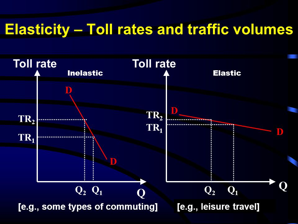Elasticity – Toll rates and traffic volumes