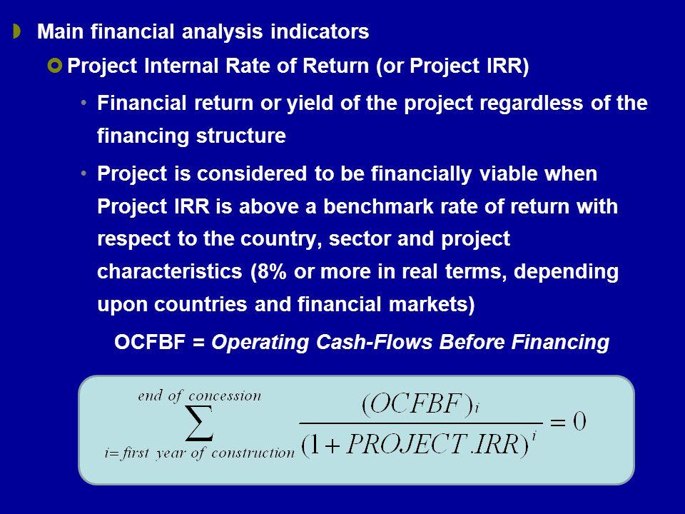 Main financial analysis indicators