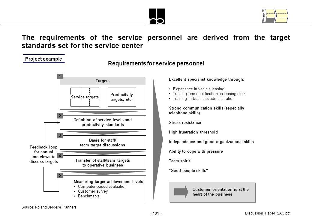 The requirements of the service personnel are derived from the target standards set for the service center
