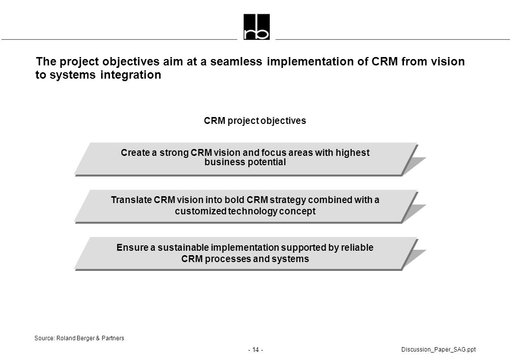 CRM project objectives
