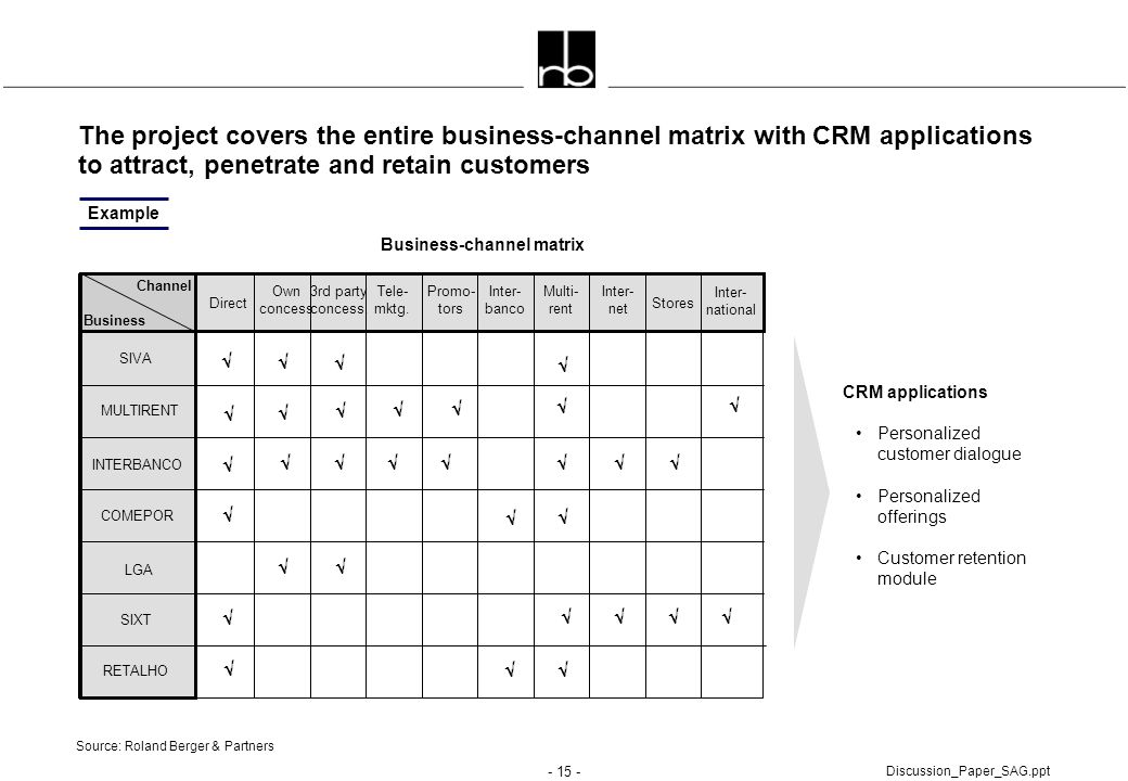 Business-channel matrix