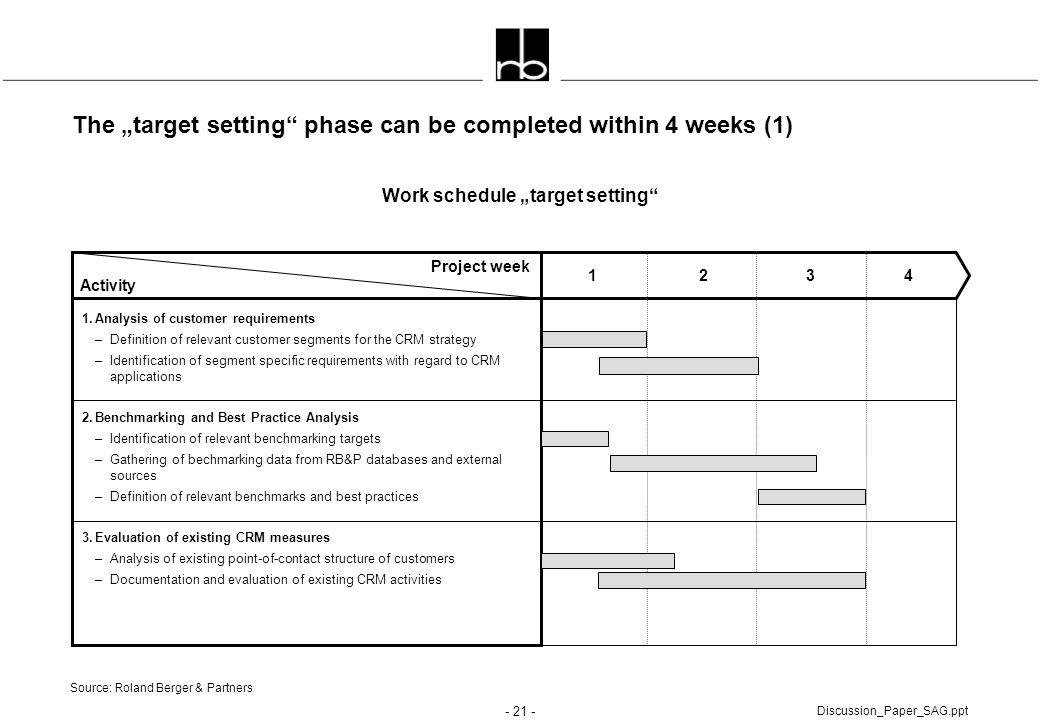 "The ""target setting phase can be completed within 4 weeks (1)"