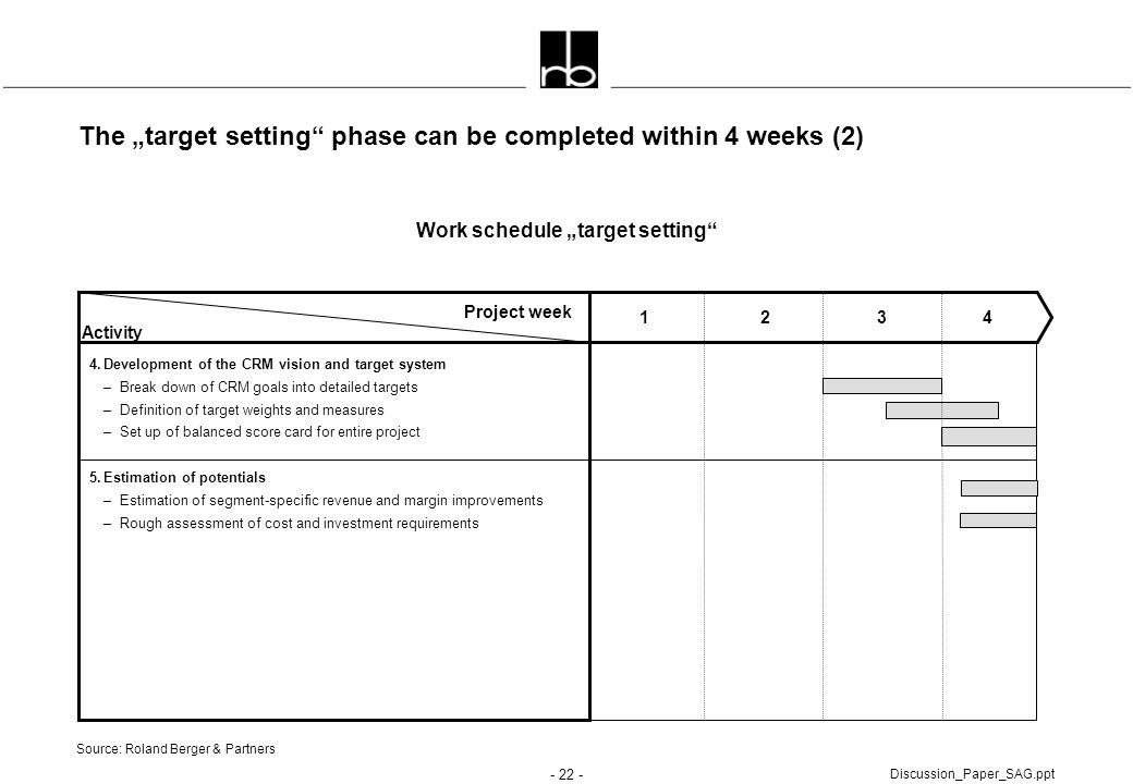 "The ""target setting phase can be completed within 4 weeks (2)"