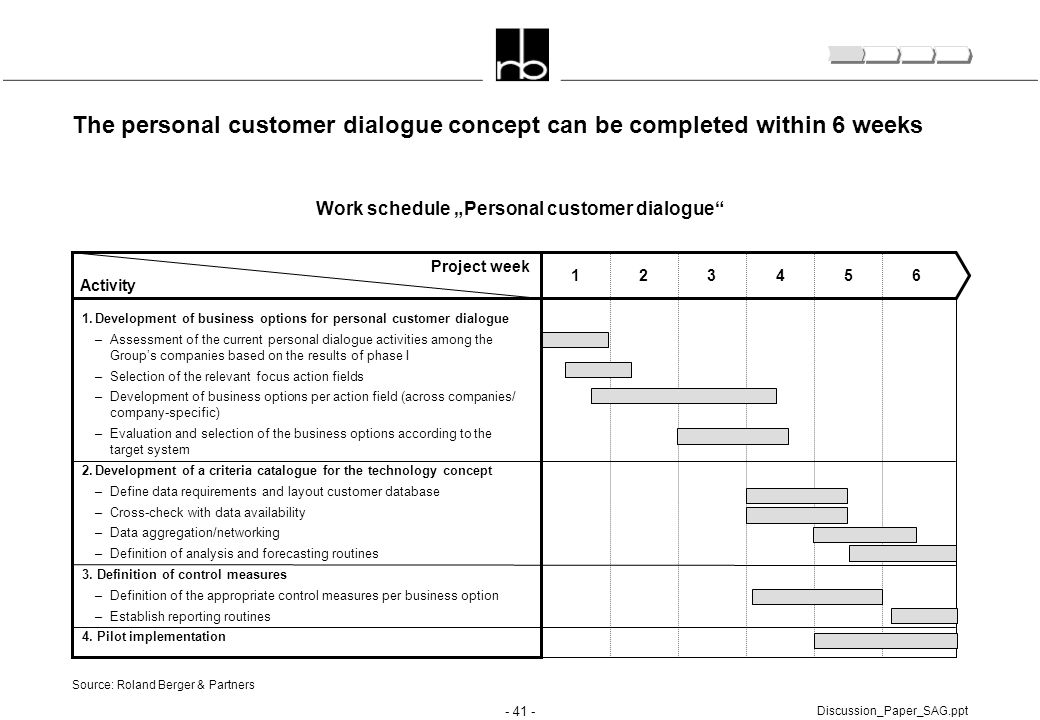 The personal customer dialogue concept can be completed within 6 weeks