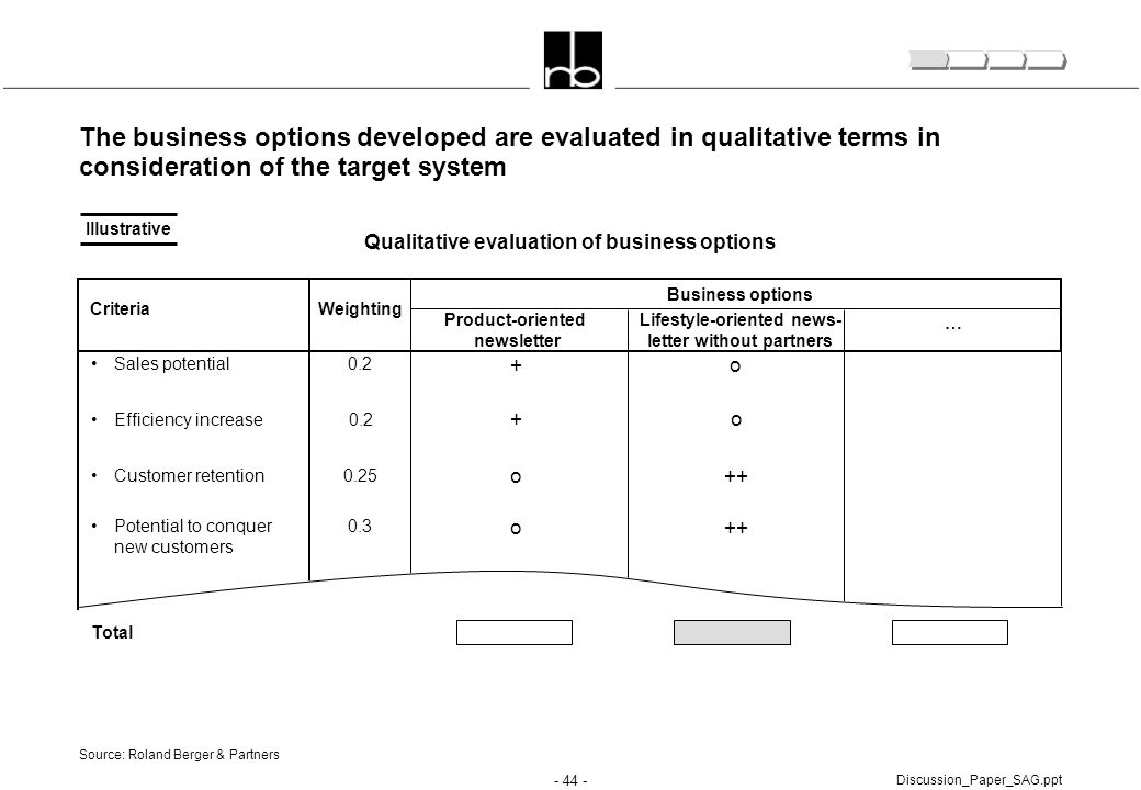 The business options developed are evaluated in qualitative terms in consideration of the target system