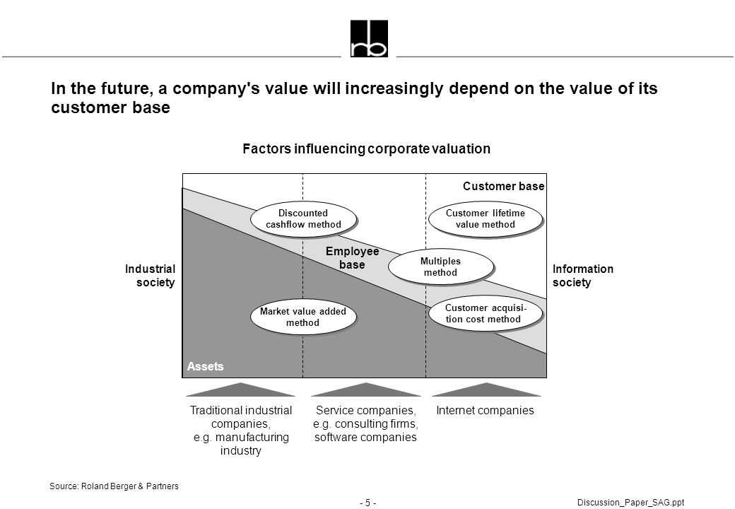 In the future, a company s value will increasingly depend on the value of its customer base