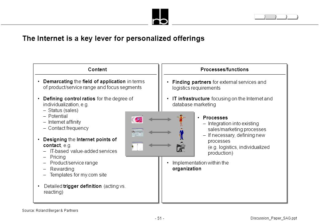 The Internet is a key lever for personalized offerings