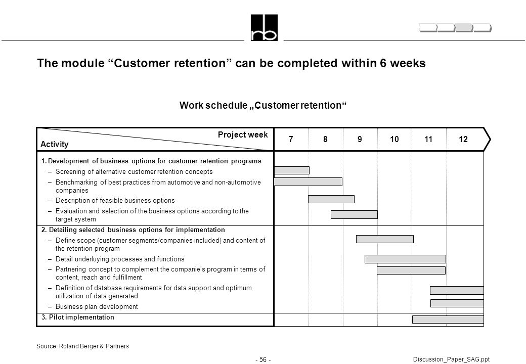 The module Customer retention can be completed within 6 weeks