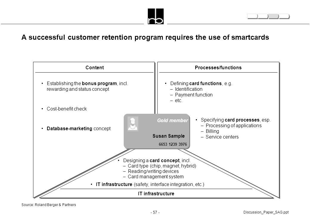 A successful customer retention program requires the use of smartcards