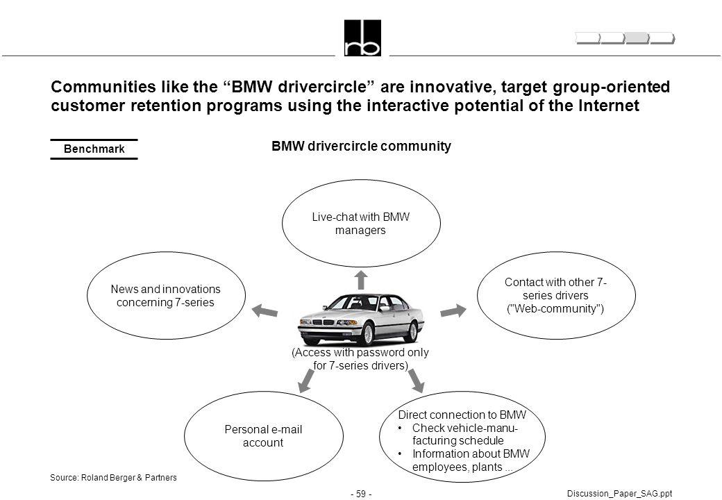BMW drivercircle community