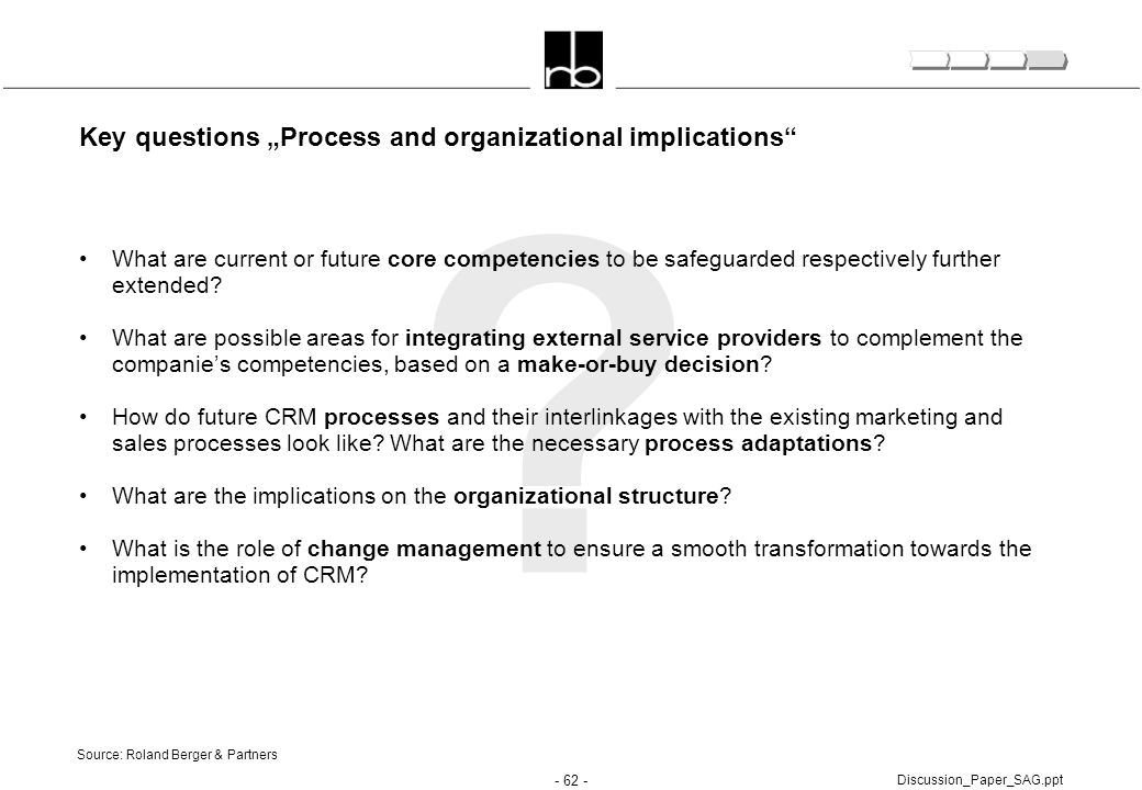 "Key questions ""Process and organizational implications"