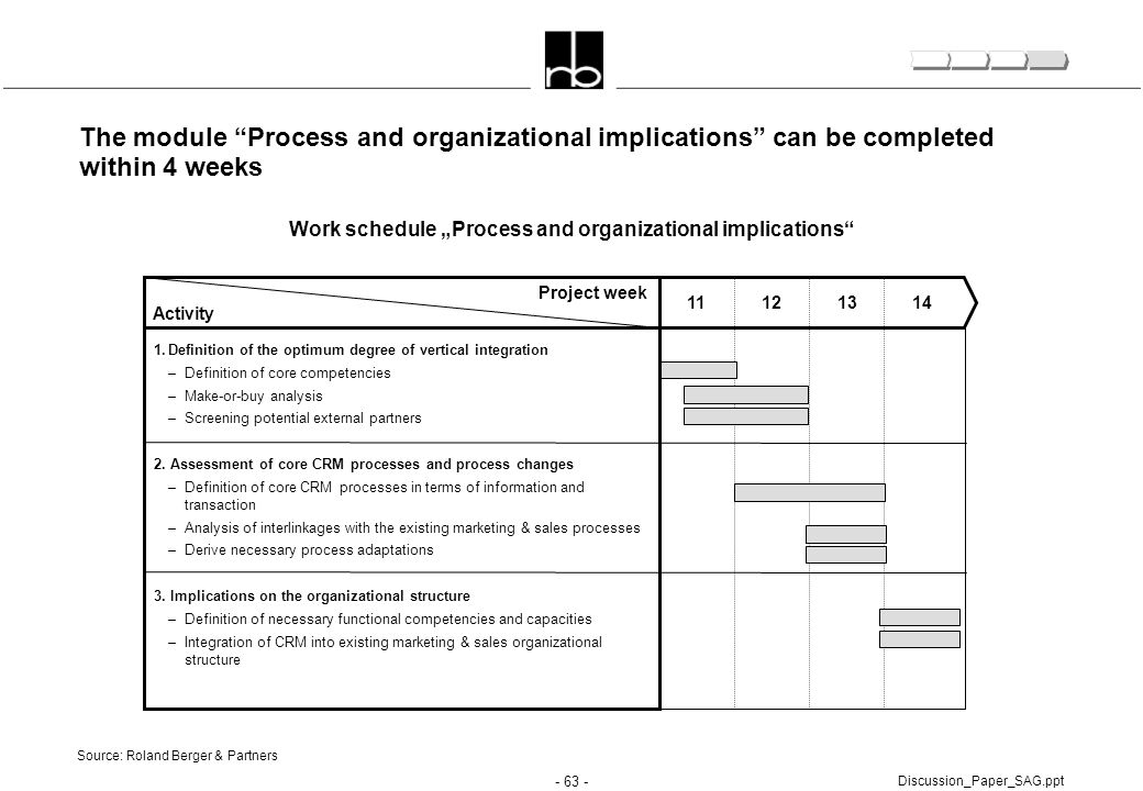 "Work schedule ""Process and organizational implications"