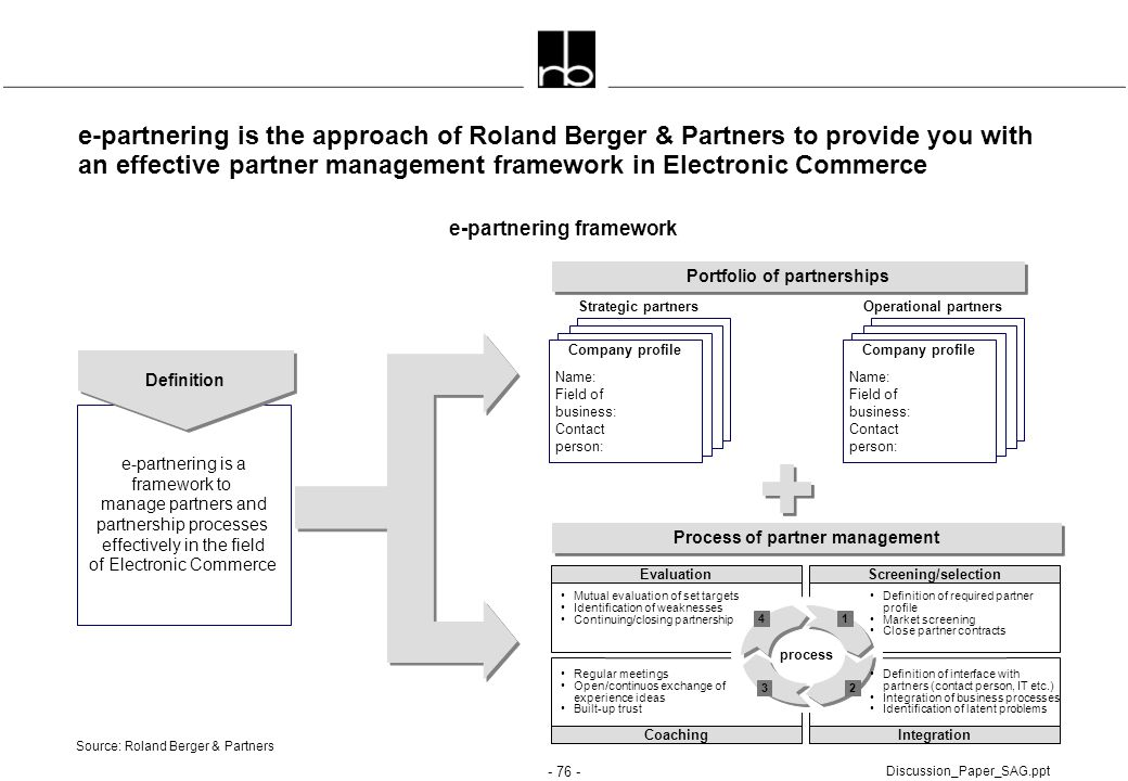 e-partnering is the approach of Roland Berger & Partners to provide you with an effective partner management framework in Electronic Commerce