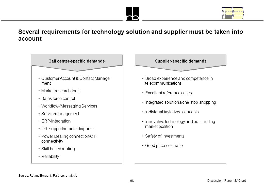 Call center-specific demands Supplier-specific demands