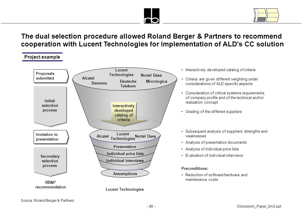 The dual selection procedure allowed Roland Berger & Partners to recommend cooperation with Lucent Technologies for implementation of ALD s CC solution