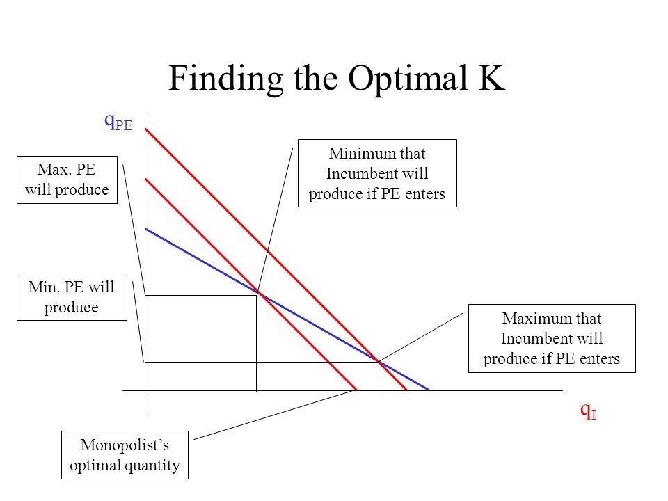 Finding the Optimal K qPE qI