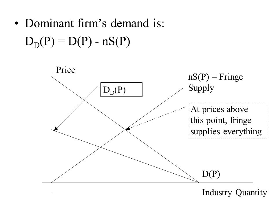 Dominant firm's demand is: DD(P) = D(P) - nS(P)