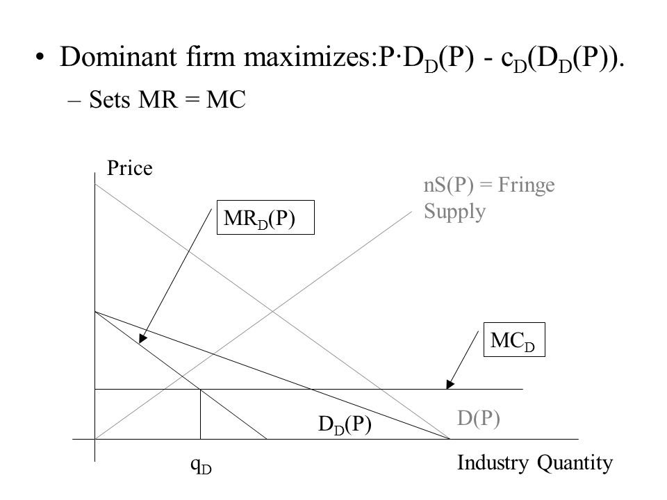 Dominant firm maximizes:P·DD(P) - cD(DD(P)).
