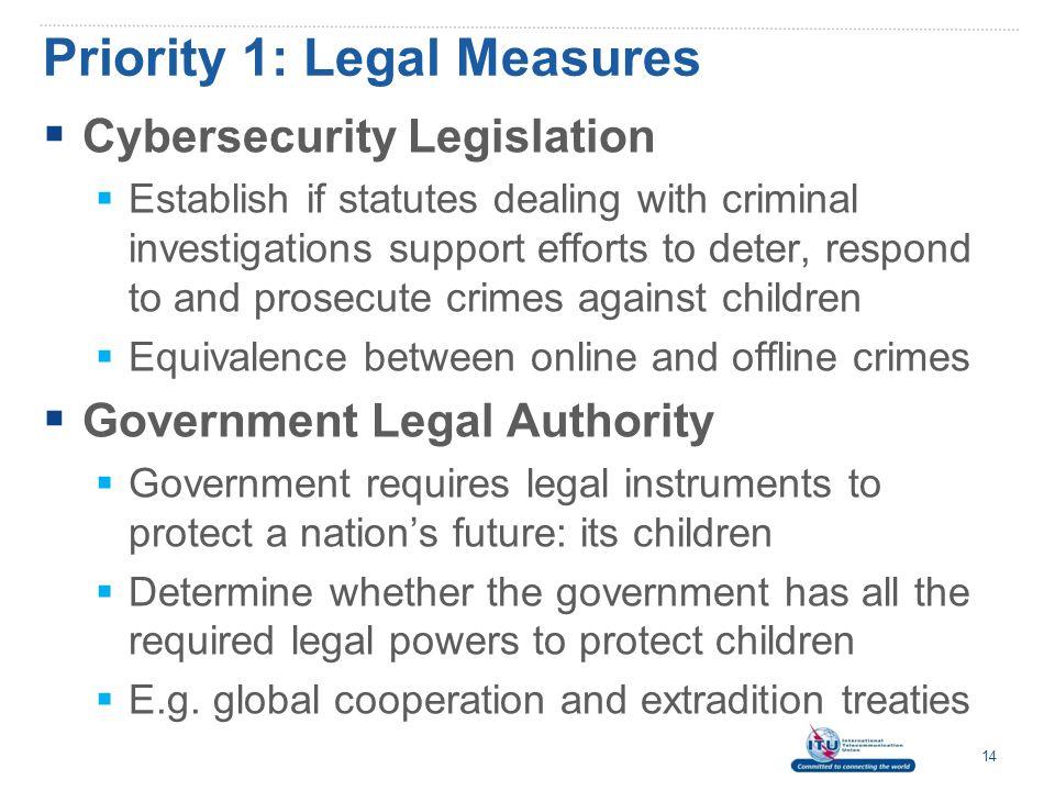 Priority 1: Legal Measures