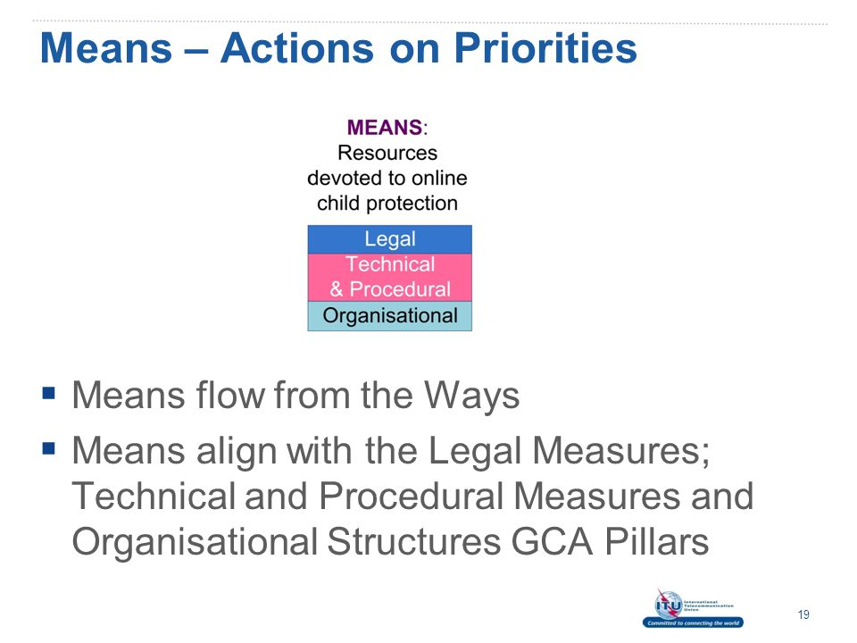 Means – Actions on Priorities