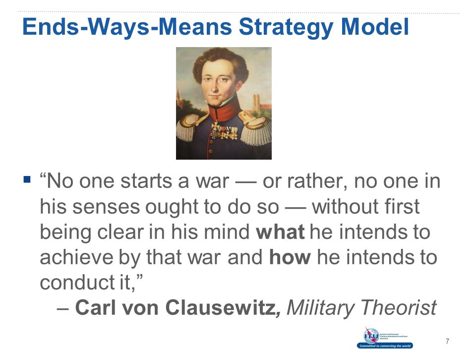 Ends-Ways-Means Strategy Model