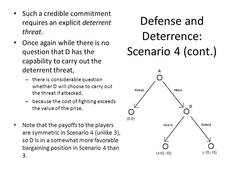 Defense and Deterrence: Scenario 4 (cont.)