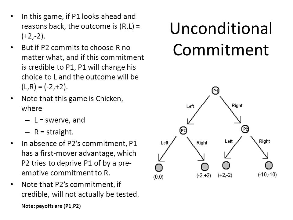Unconditional Commitment