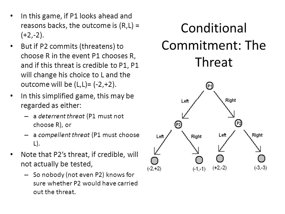 Conditional Commitment: The Threat