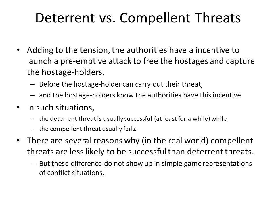 Deterrent vs. Compellent Threats
