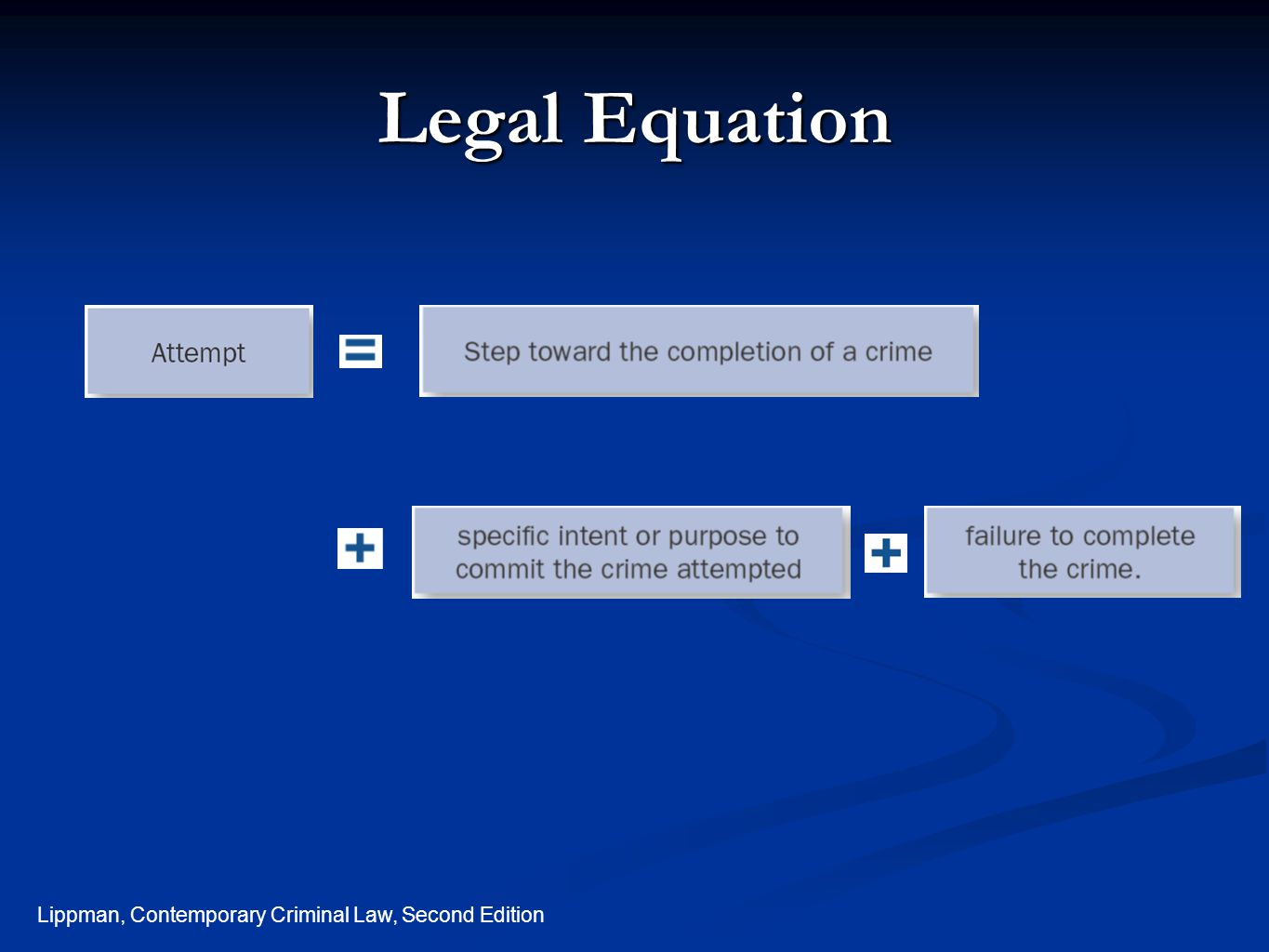 Legal Equation Lippman, Contemporary Criminal Law, Second Edition