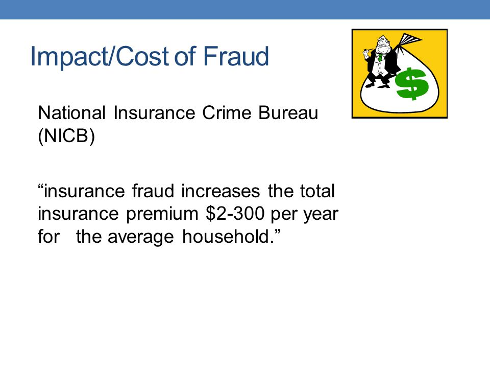 Impact/Cost of Fraud