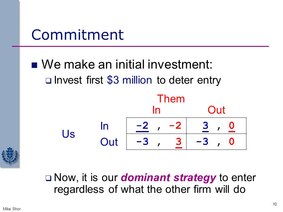 Commitment We make an initial investment: