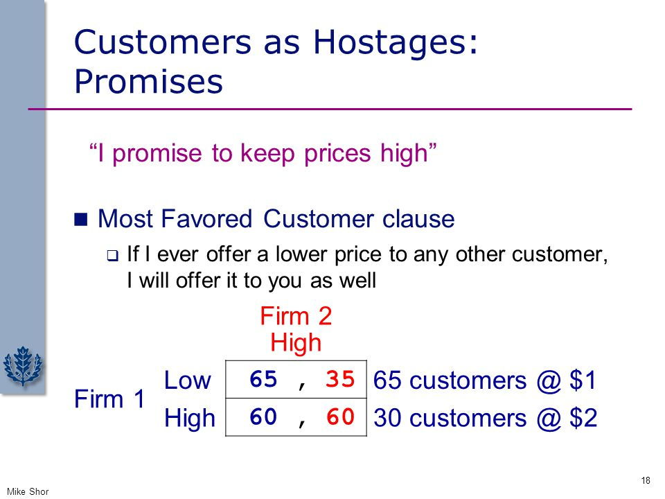 Customers as Hostages: Promises