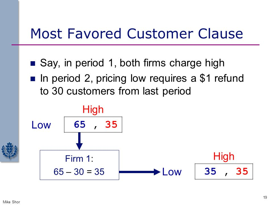 Most Favored Customer Clause