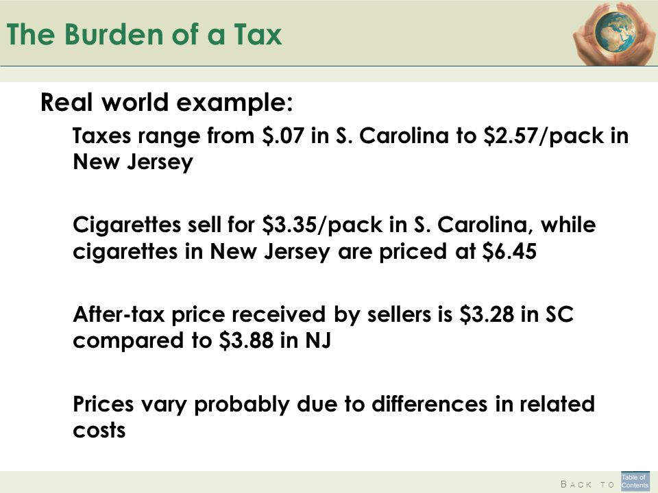 The Burden of a Tax Real world example:
