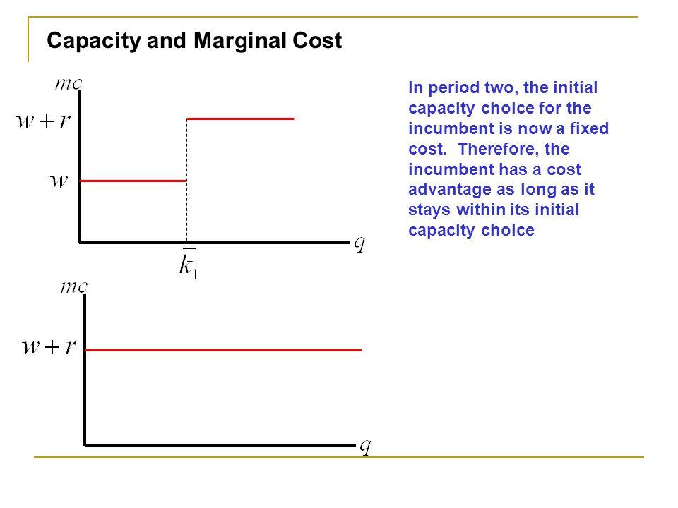 Capacity and Marginal Cost