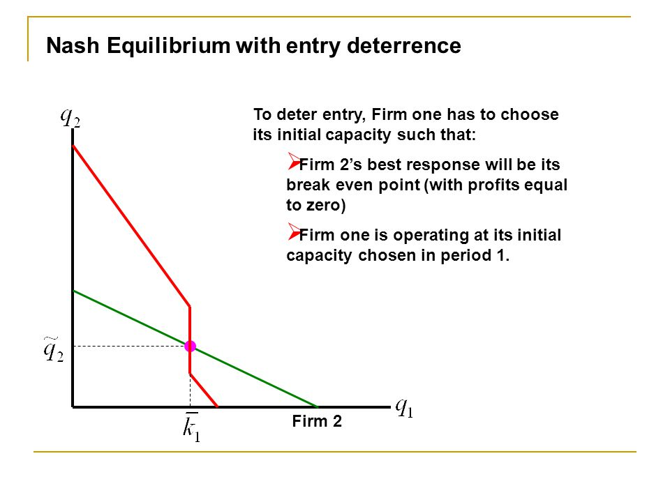 Nash Equilibrium with entry deterrence