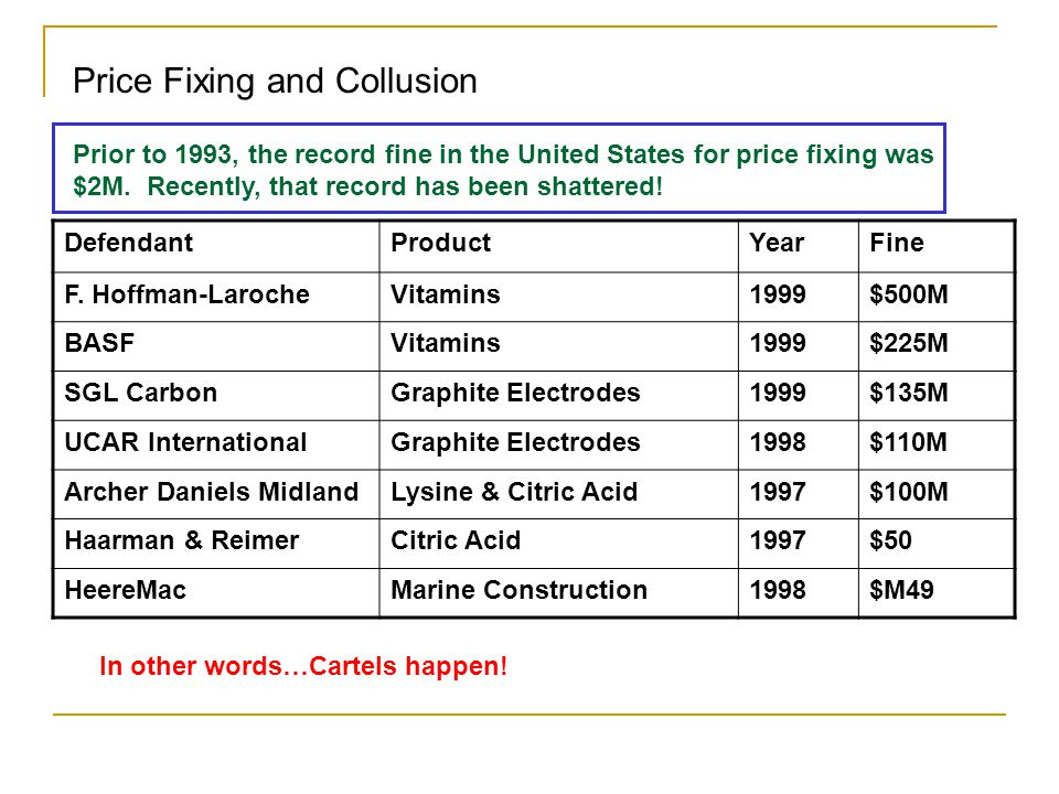 Price Fixing and Collusion