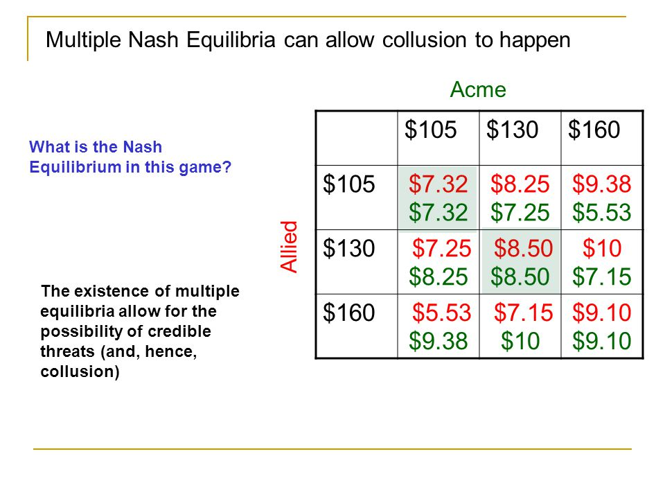 Multiple Nash Equilibria can allow collusion to happen