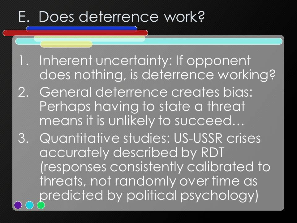 E. Does deterrence work Inherent uncertainty: If opponent does nothing, is deterrence working