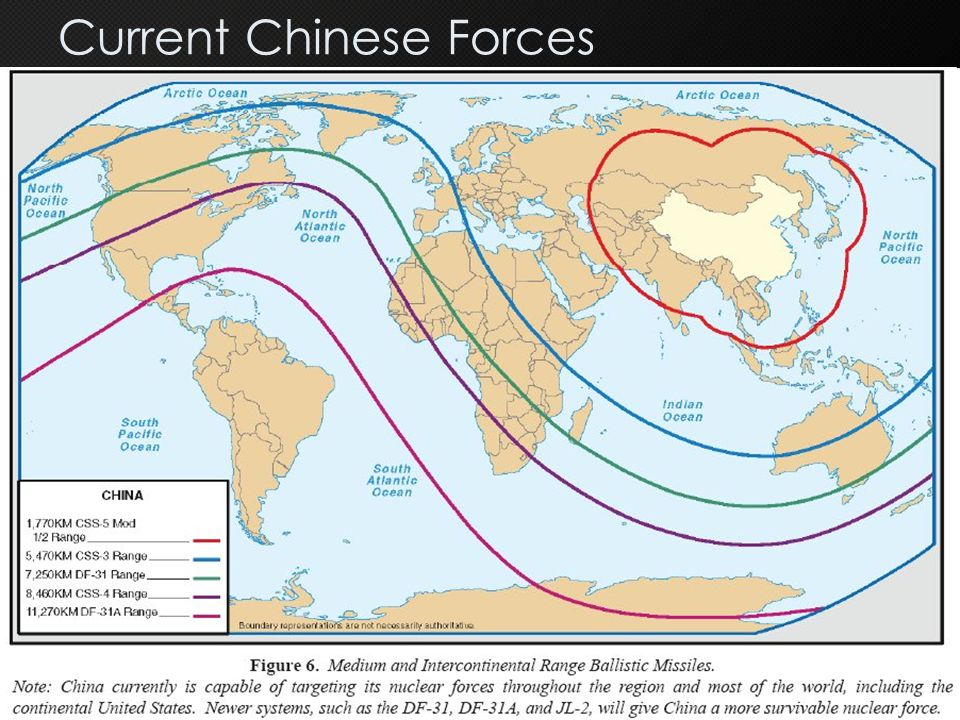 Current Chinese Forces