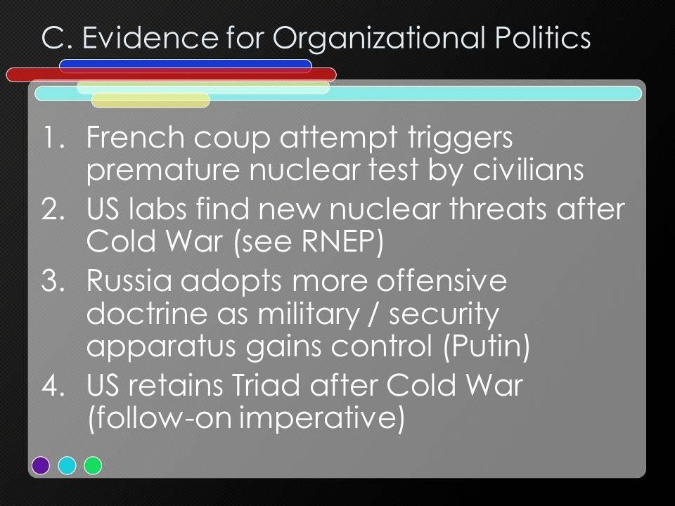 C. Evidence for Organizational Politics