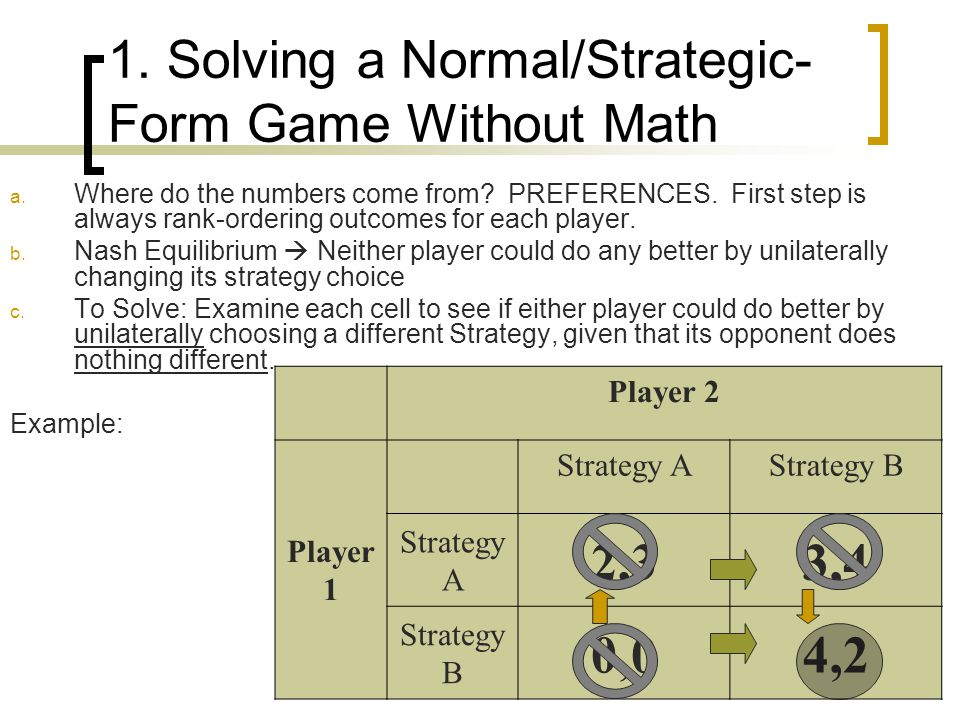 1. Solving a Normal/Strategic-Form Game Without Math