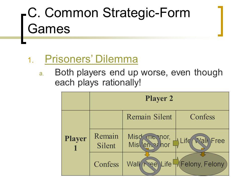 C. Common Strategic-Form Games
