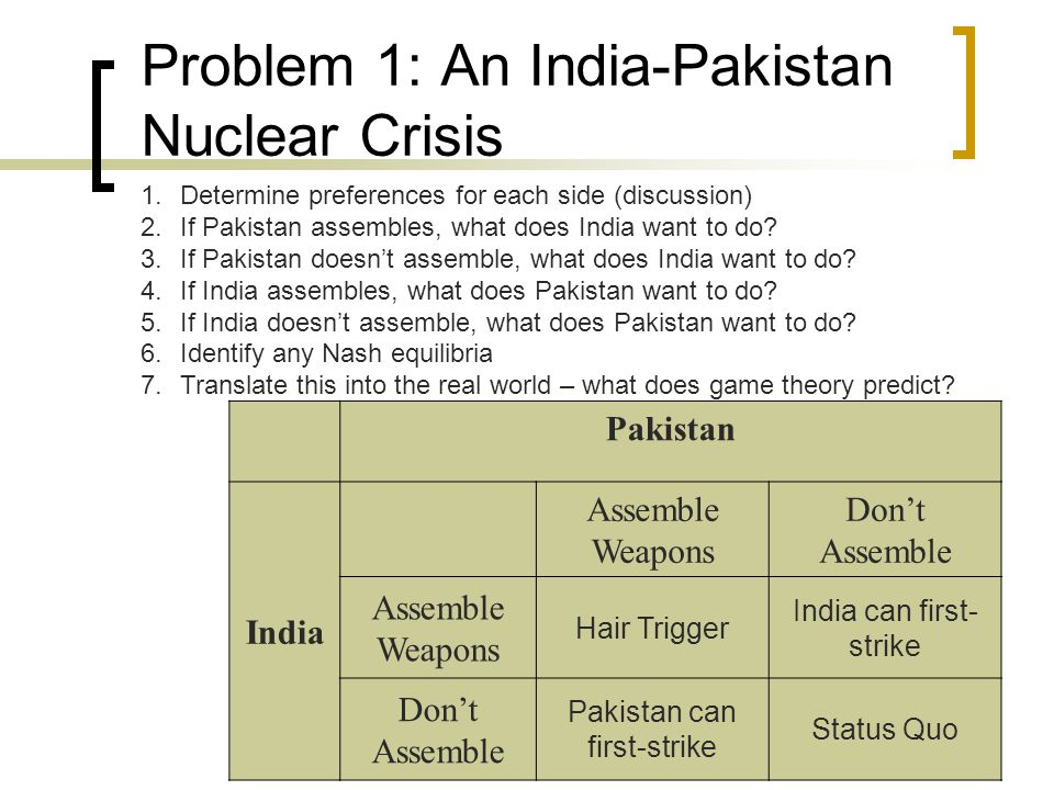 Problem 1: An India-Pakistan Nuclear Crisis
