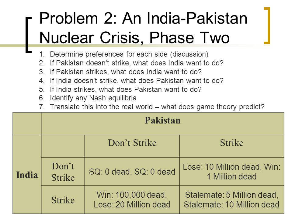 Problem 2: An India-Pakistan Nuclear Crisis, Phase Two