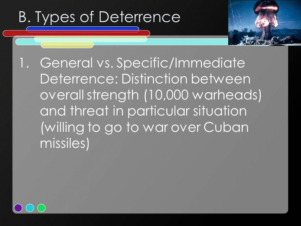 B. Types of Deterrence