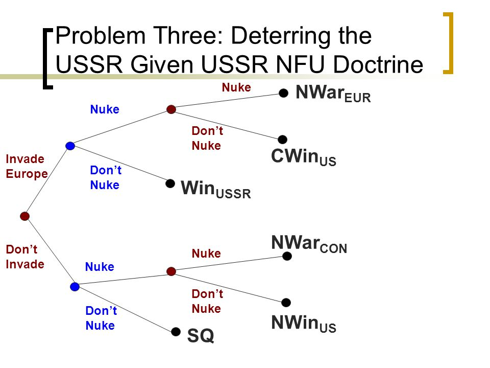 Problem Three: Deterring the USSR Given USSR NFU Doctrine