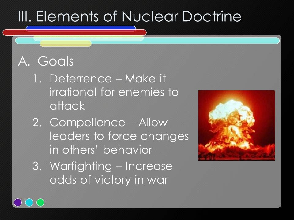 III. Elements of Nuclear Doctrine