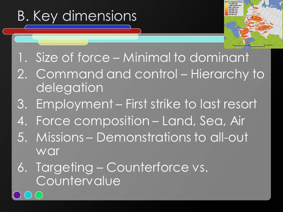 B. Key dimensions Size of force – Minimal to dominant